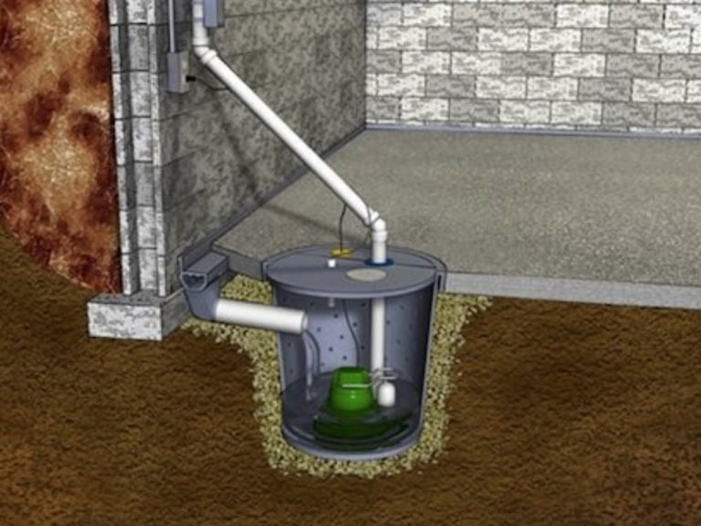 Sump Pump Replacement Commerce Families Know and Trust